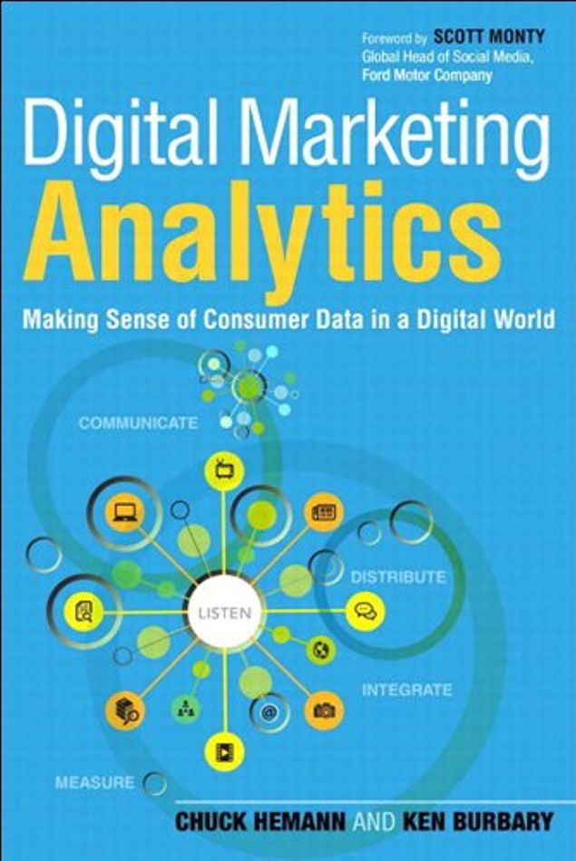 DIGITAL MARKETING ANALYTICS BY SCOTT MONTY(Global heads of social media)